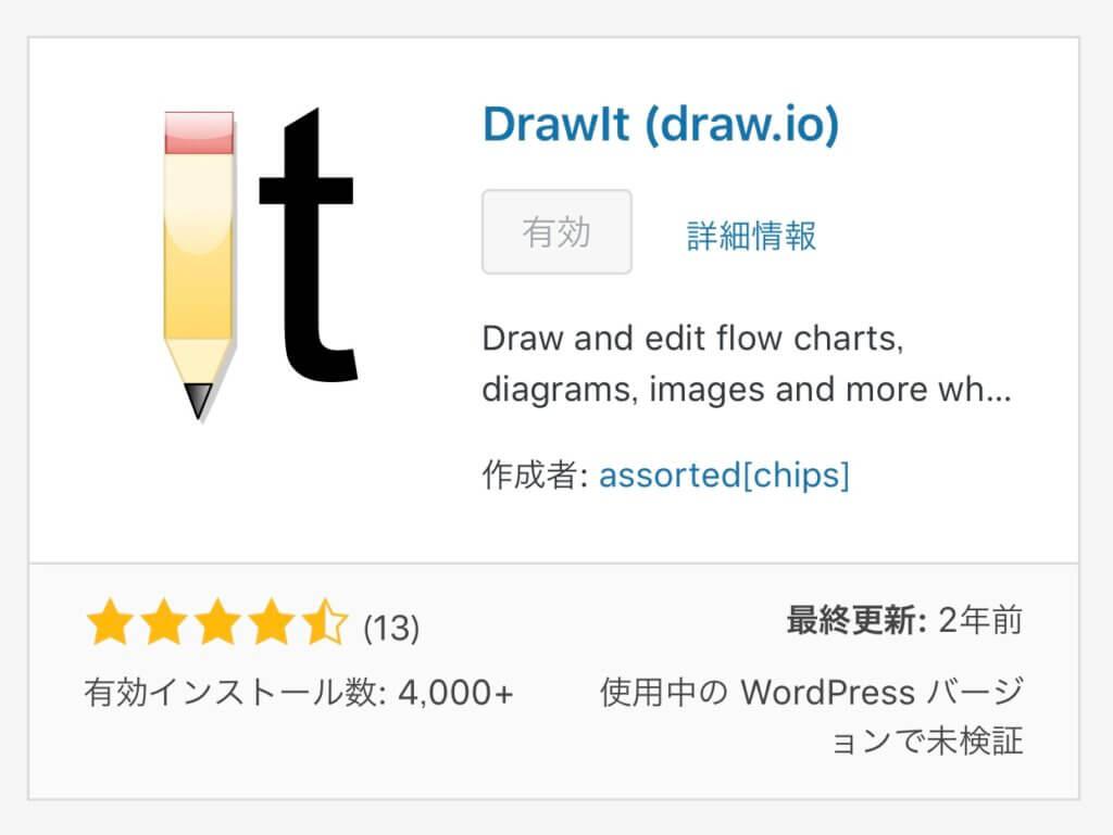 WordPress上で画像を加工するプラグイン